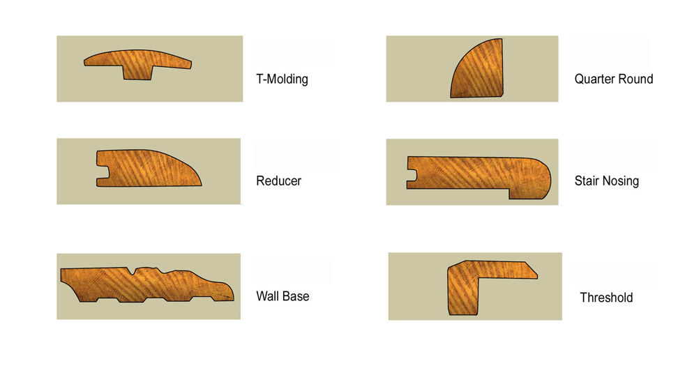 Line Art Hardwood Floors Ltd : Jiasen flooring